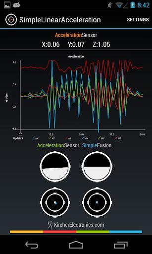 Simple Linear Acceleration
