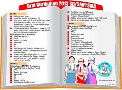 Buku Ekonomi Kelas X Kurikulum 2013 Pdf Free Download Programs