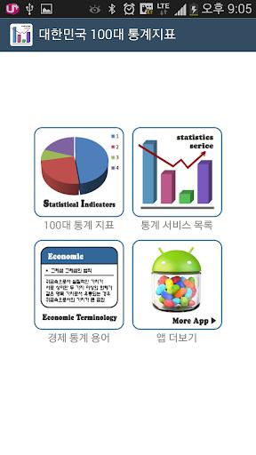 대한민국 100대 통계지표