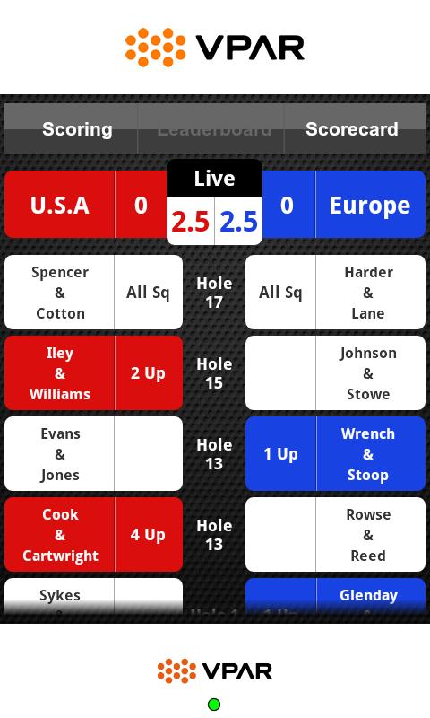 VPAR Live Golf Scoring - screenshot