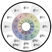 Circle of Fifths Pro