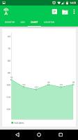 Screenshot of NetMonster