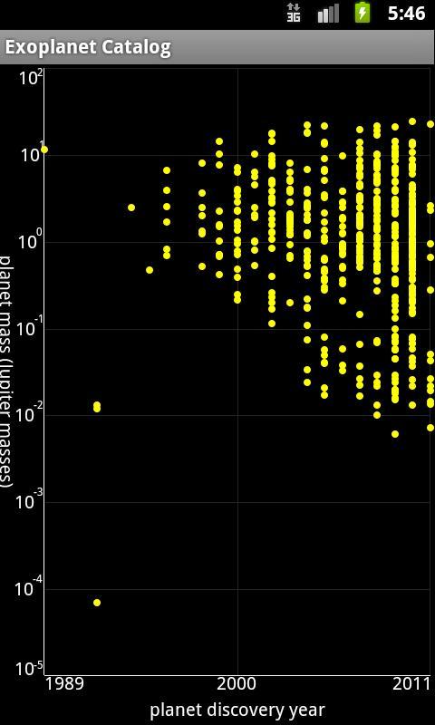 Exoplanet Catalog- screenshot