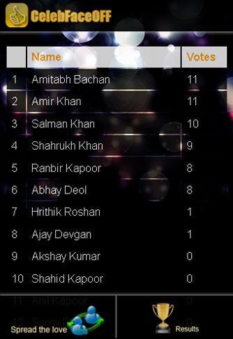 【免費休閒App】Bollywood celeb faceoff - Male-APP點子