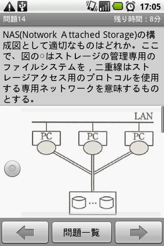 応用情報技術者試験 午前 問題集- スクリーンショット