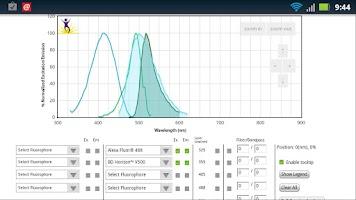 Screenshot of Fluorescence Spectra Analyzer