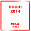 Sochi 2014 - medal table icon