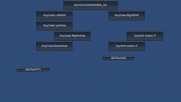 Screenshot of Xperia™ PLAY Test
