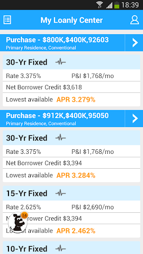 Loanly - Mortgage Rate APP