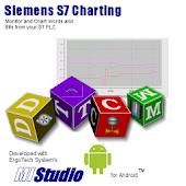 Siemens S7 Charting
