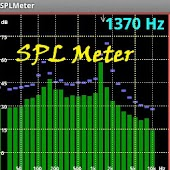 SPL and Spectrum Analyser