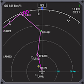Aero Nav Display