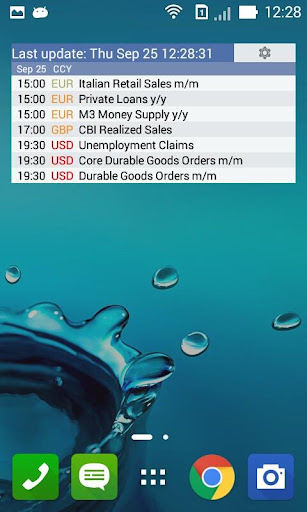 Forex factory economic calendar widget