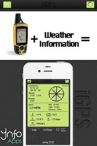iGPS公司 - GPS天氣