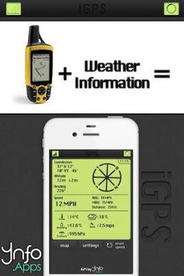 iGPS - GPS & Weather - screenshot