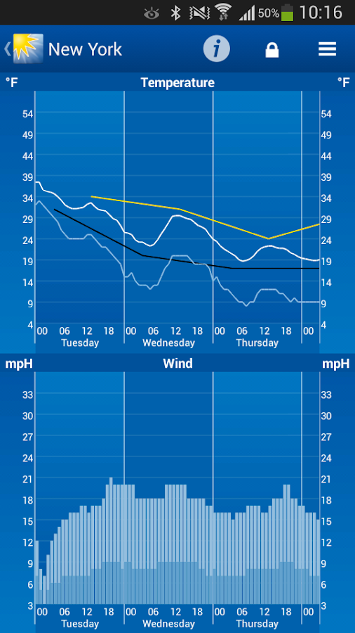 WeatherPro - screenshot