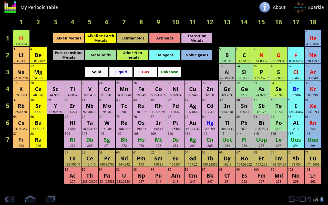 Periodic table xi gallery periodic table and sample with full periodic table xi choice image periodic table and sample with full new periodic table auf deutsch urtaz Images