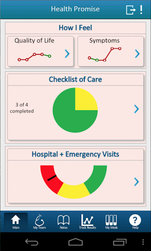 【免費醫療App】HealthPROMISE-APP點子