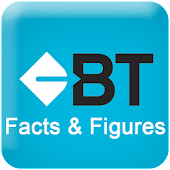 BT Facts & Figures