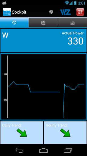 Zuger Smart Meter App