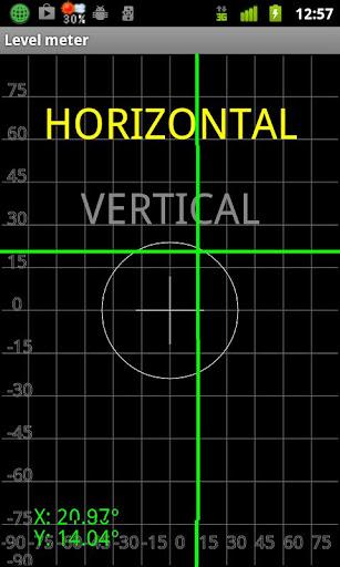 Levelmeter