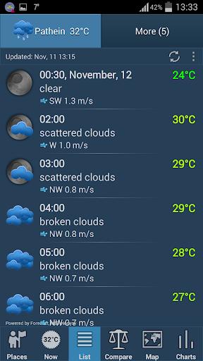 玩免費天氣APP|下載Weather ACE app不用錢|硬是要APP