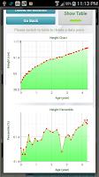 Screenshot of Growth Chart Trial