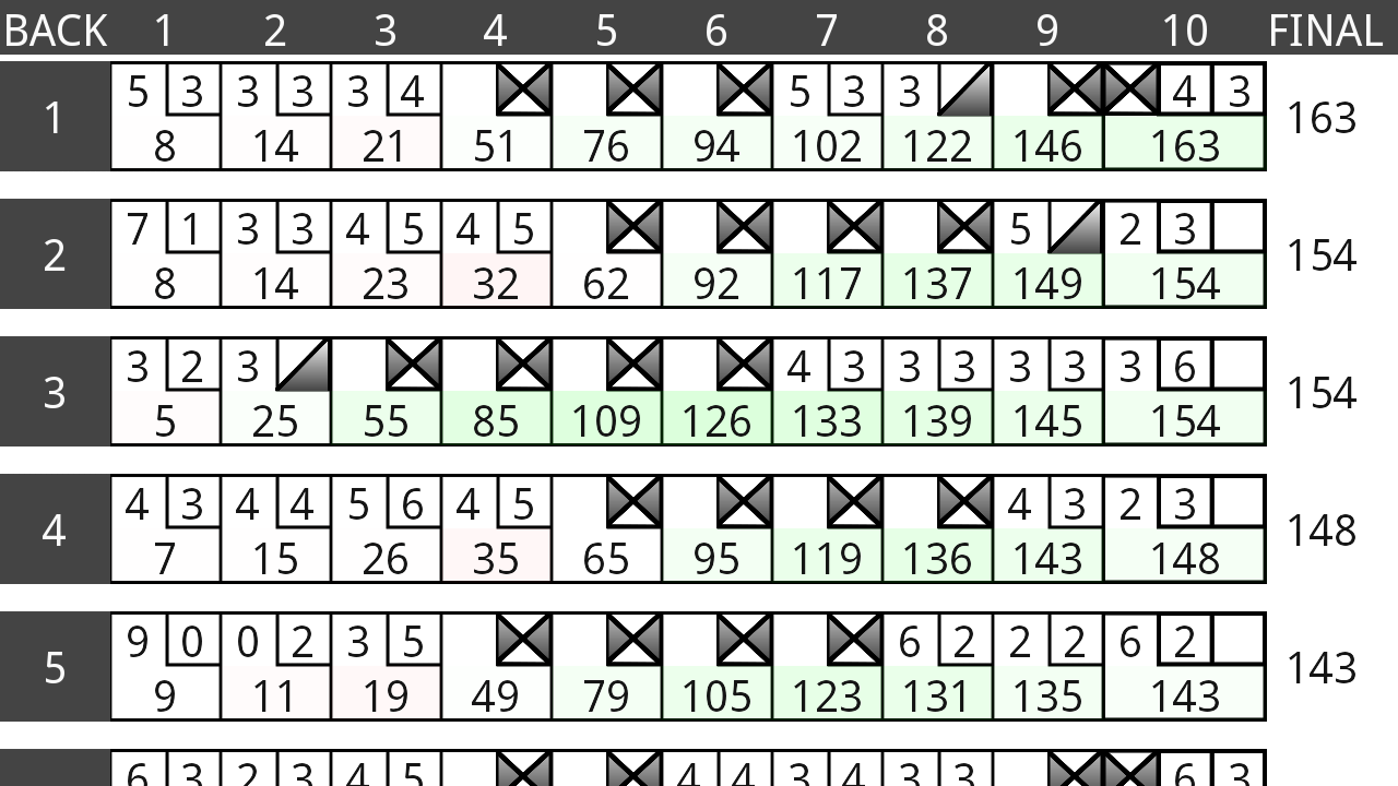 Bowling Stat Master- screenshot