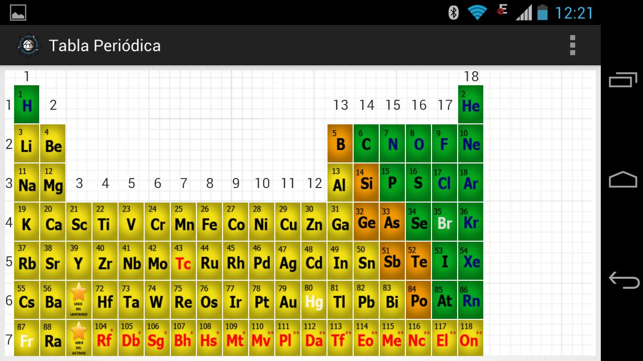 Tabla periodica full hd images periodic table and sample with tabla periodica en full hd images periodic table and sample with tabla periodica en full hd urtaz Choice Image
