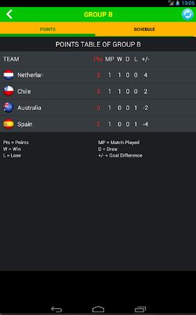 Football World Cup Live Score 1.6 screenshot 58190