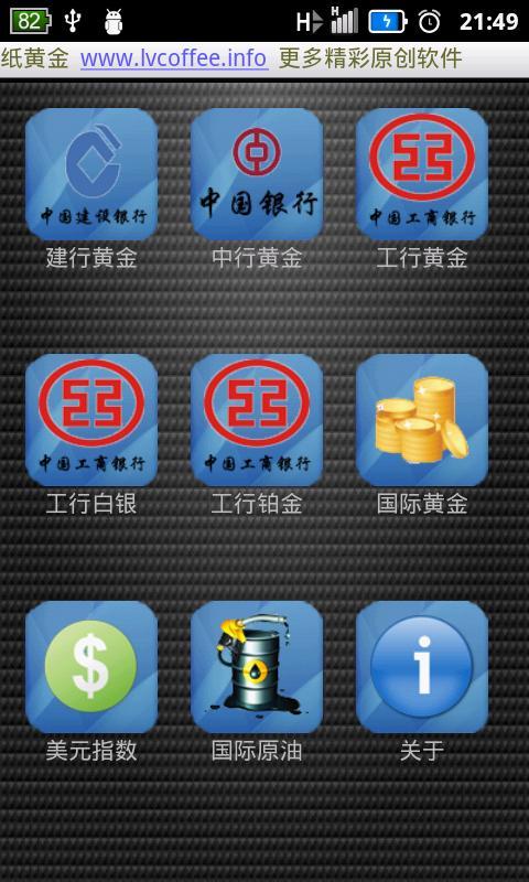 纸黄金价格 - screenshot