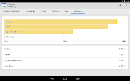 Google AdSense Screenshot 17