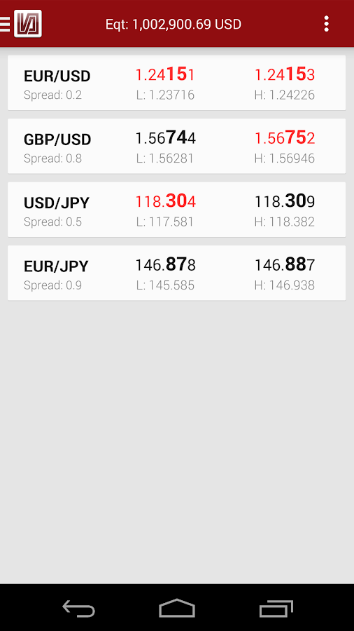 Forex trader pro android