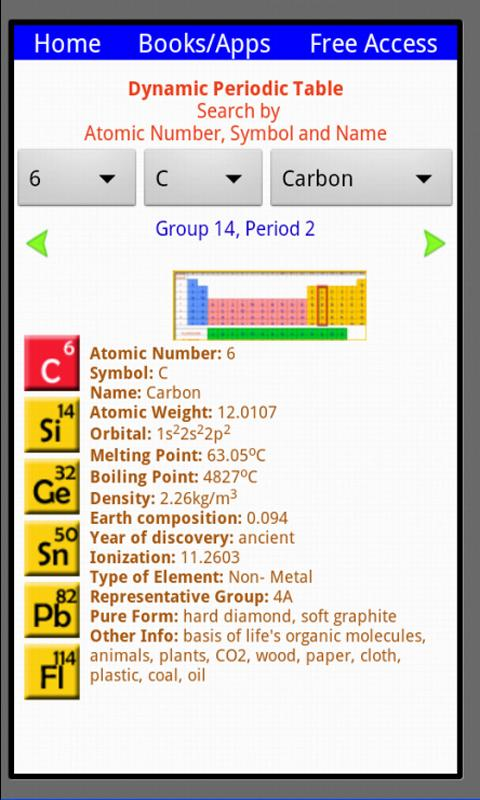 chemistry test periodic table android apps on google play - Dynamic Periodic Table App