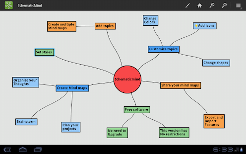 SchematicMind Free mind map - screenshot thumbnail