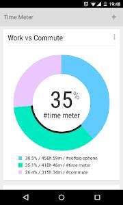 Time Meter Time Tracker v2.3