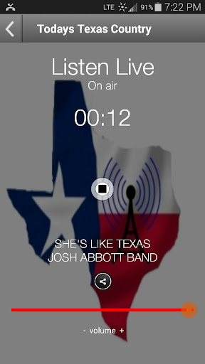 Today's Texas Country