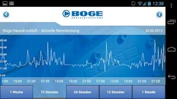 Screenshot of BOGE