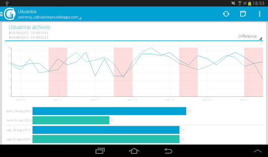 gAnalytics - Google Analytics - screenshot thumbnail