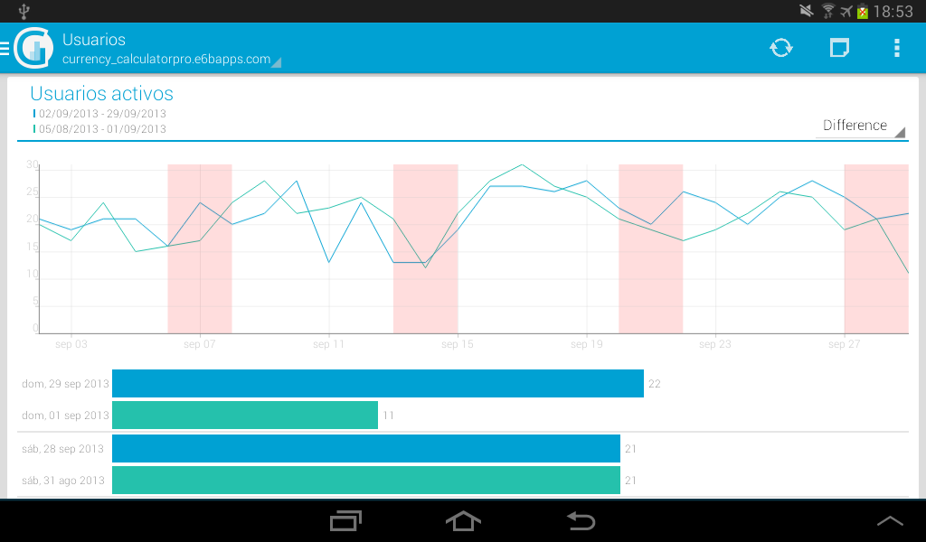 gAnalytics - Google Analytics - screenshot