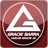Gracie Barra Team Powerhouse