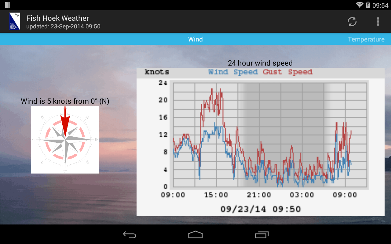 Fish Hoek Weather- screenshot