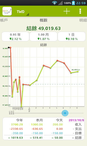 CashFlow Lite 記帳管理