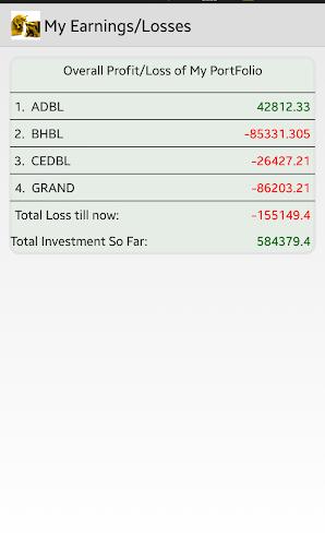 【免費財經App】Nepal Stock Watch-APP點子