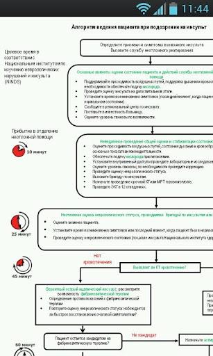 【免費醫療App】Кардиореанимация расширенная-APP點子