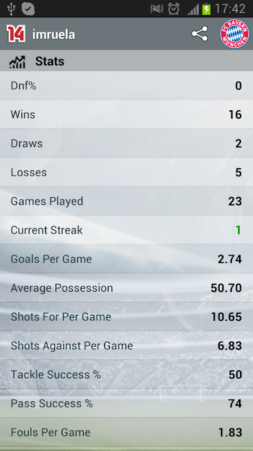 FIFA 14 Profiles - screenshot