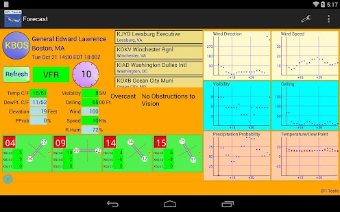 CFI Tools General Aviation- screenshot thumbnail