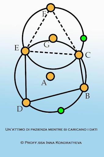 Geometria in tabelle