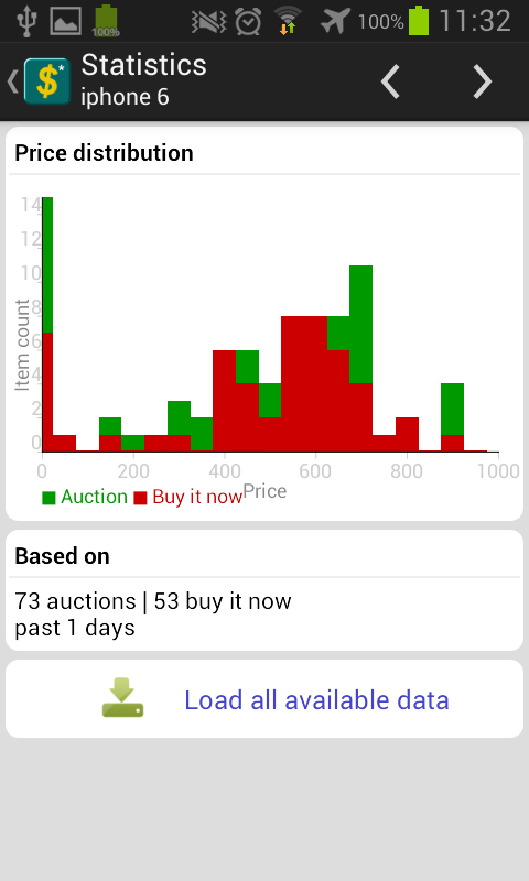 What's it worth on eBay?- screenshot