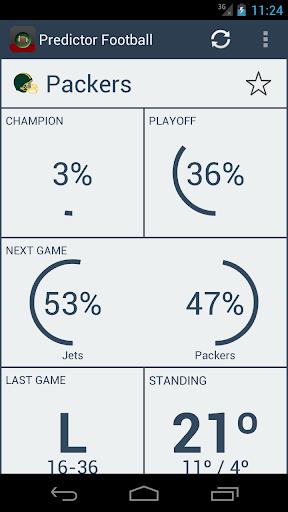 Predictor National Football L